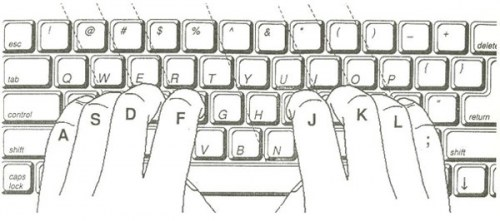 Keyboard racing - How to type correctly and fast