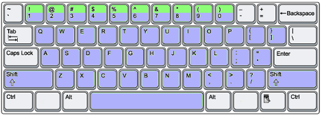 Keyboard racing - Typing lessons